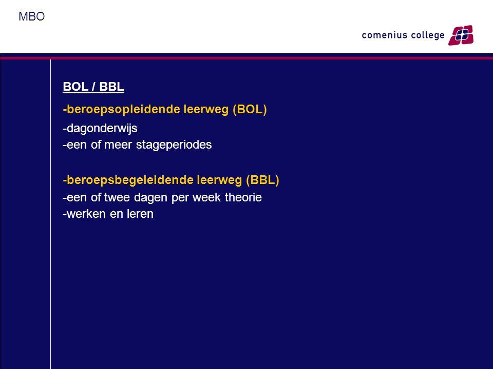 MBO BOL / BBL -beroepsopleidende leerweg (BOL) -dagonderwijs -een of meer stageperiodes -beroepsbegeleidende leerweg (BBL) -een of twee dagen per week theorie -werken en leren