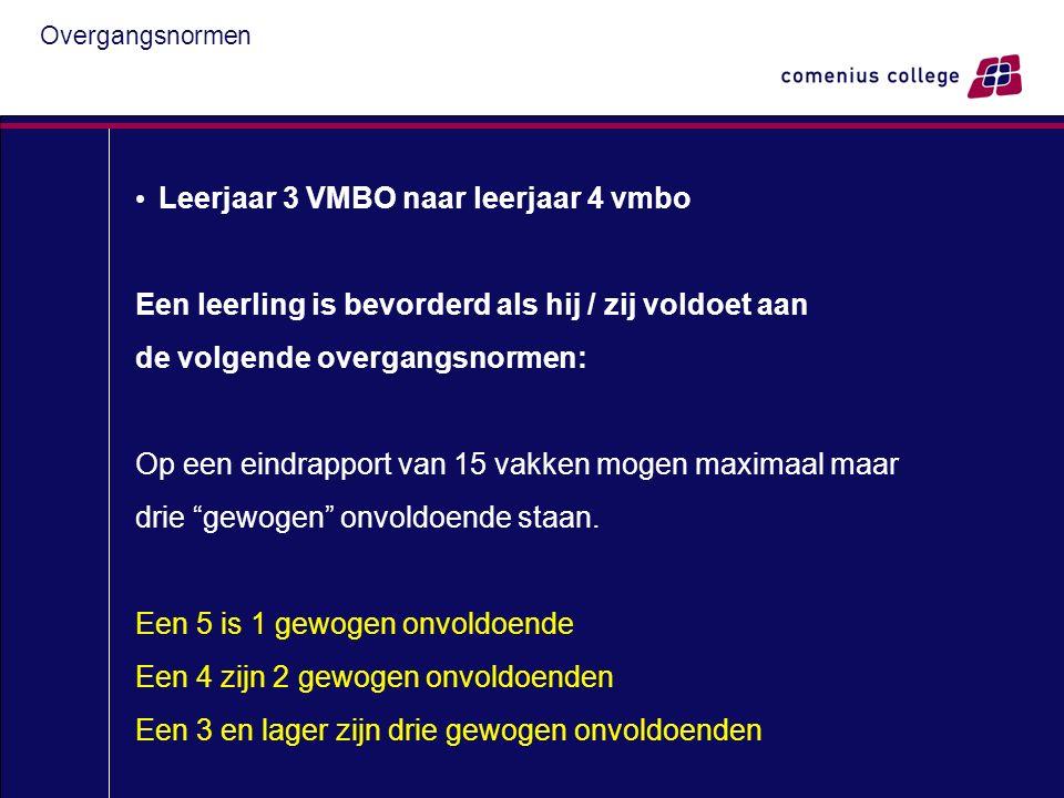 Overgangsnormen Leerjaar 3 VMBO naar leerjaar 4 vmbo Een leerling is bevorderd als hij / zij voldoet aan de volgende overgangsnormen: Op een eindrapport van 15 vakken mogen maximaal maar drie gewogen onvoldoende staan.