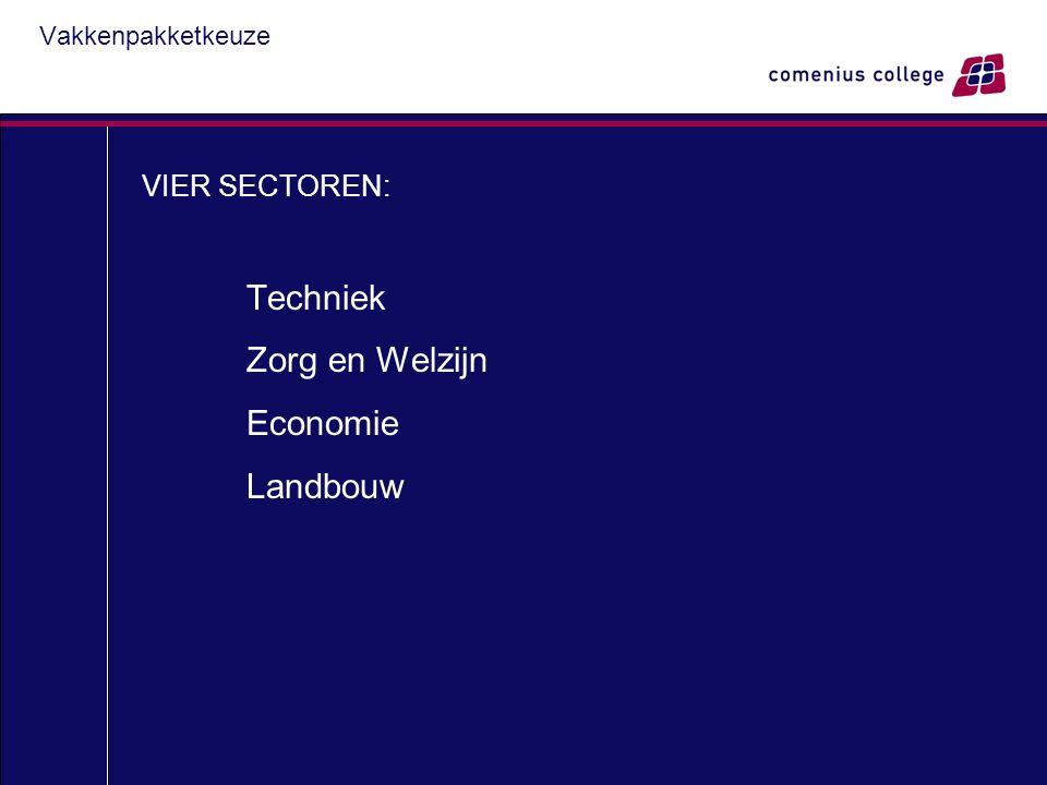 VIER SECTOREN: Techniek Zorg en Welzijn Economie Landbouw Vakkenpakketkeuze