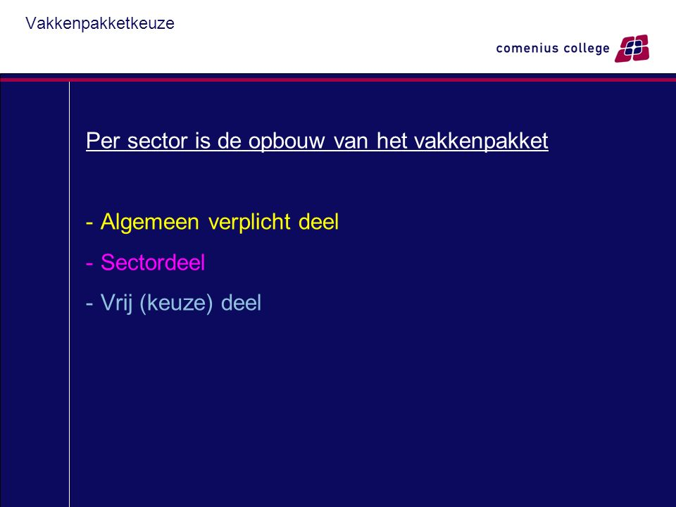Sector Techniek Nederlands Engels Maatschappijleer1 Wiskunde Natuurkunde 1 Frans Duits Maatschappijleer 2 Biologie Aardrijkskunde Geschiedenis Economie Kunstvakken 2 Vakkenpakketkeuze