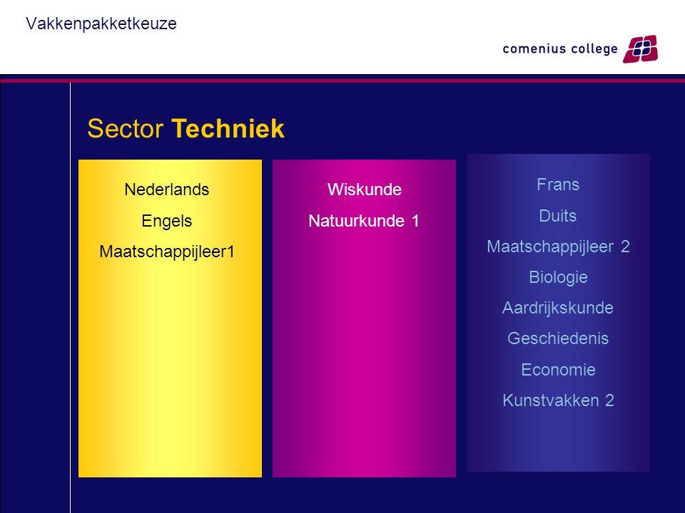 Sector Zorg en Welzijn Nederlands Engels Maatschappijleer1 Frans Duits Economie Natuurkunde Kunstvakken 2 Biologie Wiskunde Geschiedenis Aardrijkskunde Maatschappijleer 2 Vakkenpakketkeuze
