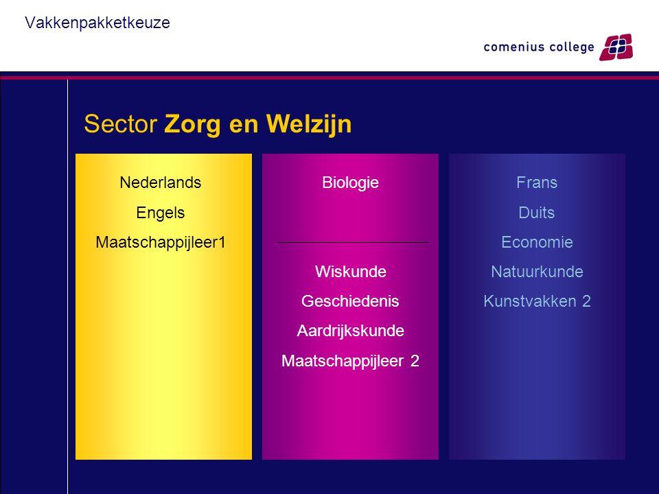 Sector Economie Nederlands Engels Maatschappijleer1 Biologie Aardrijkskunde Geschiedenis Natuurkunde Kunstvakken 2 Maatschappijleer 2 Economie Wiskunde Frans Duits Vakkenpakketkeuze