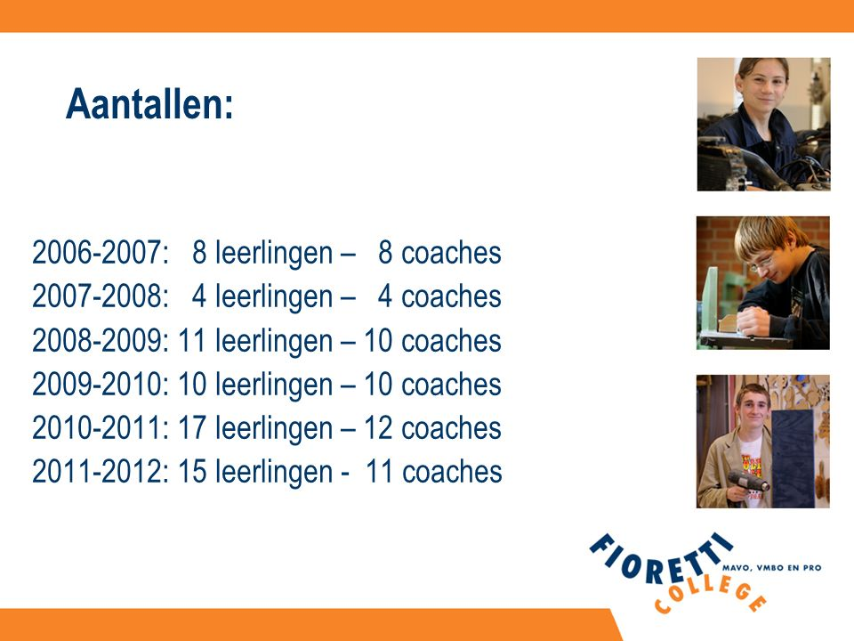 Aantallen: 2006-2007: 8 leerlingen – 8 coaches 2007-2008: 4 leerlingen – 4 coaches 2008-2009: 11 leerlingen – 10 coaches 2009-2010: 10 leerlingen – 10