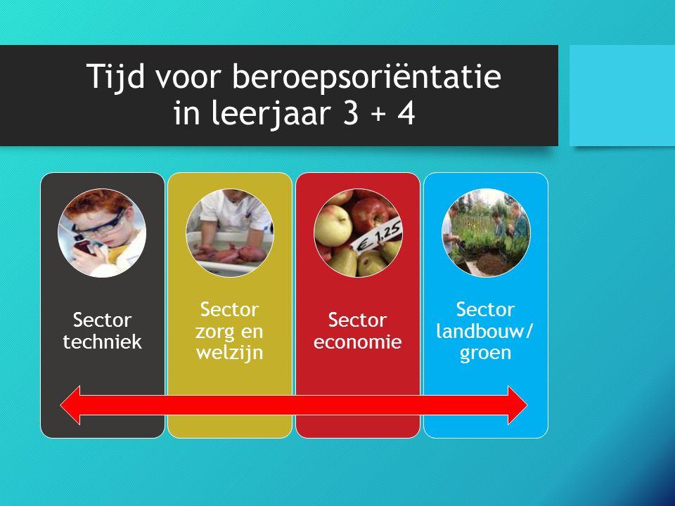 Tijd voor beroepsoriëntatie in leerjaar 3 + 4 Sector techniek Sector zorg en welzijn Sector economie Sector landbouw/ groen
