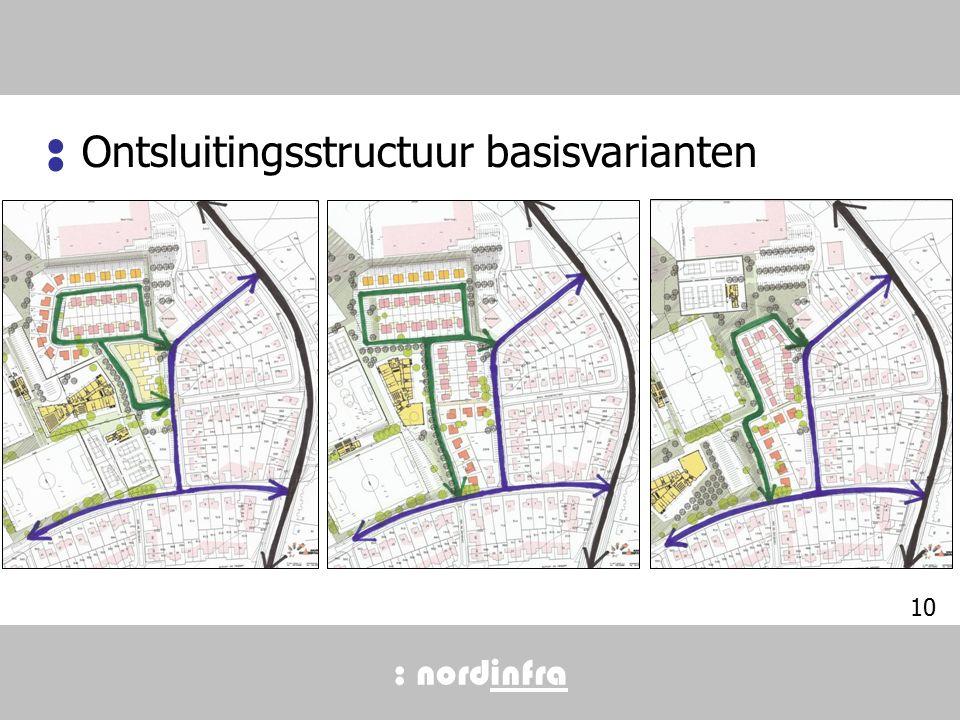 : nordinfra 10 Ontsluitingsstructuur basisvarianten :