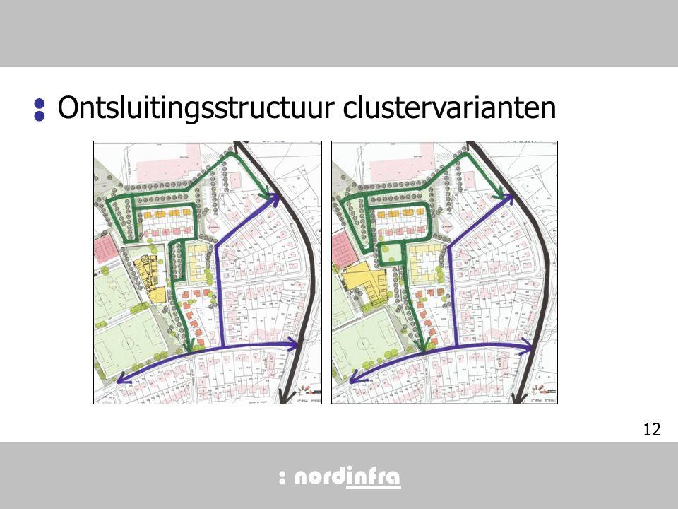 : nordinfra 12 Ontsluitingsstructuur clustervarianten :