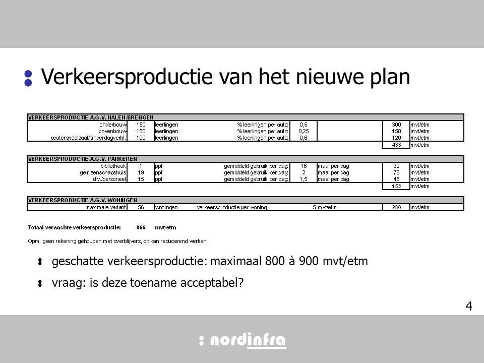 : nordinfra Verkeersproductie van het nieuwe plan : : geschatte verkeersproductie: maximaal 800 à 900 mvt/etm : vraag: is deze toename acceptabel.