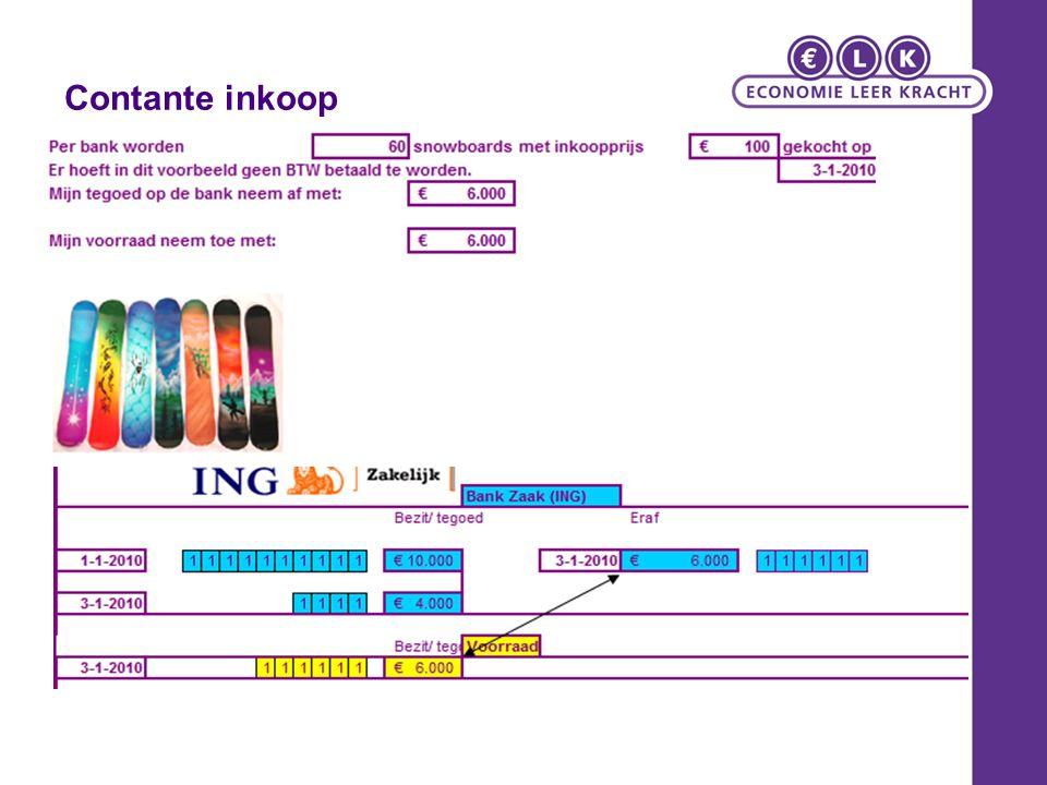 Balans na contante inkoop Balans3-1-2010 Bezit/ tegoed Eigen geld Bank (ING)1111 € 4.000Eigen vermogen € 10.0001111111111 Voorraad111111 € 6.000 Totaal € 10.000