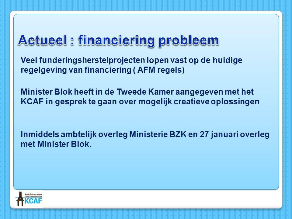 Veel funderingsherstelprojecten lopen vast op de huidige regelgeving van financiering ( AFM regels) Minister Blok heeft in de Tweede Kamer aangegeven met het KCAF in gesprek te gaan over mogelijk creatieve oplossingen Inmiddels ambtelijk overleg Ministerie BZK en 27 januari overleg met Minister Blok.