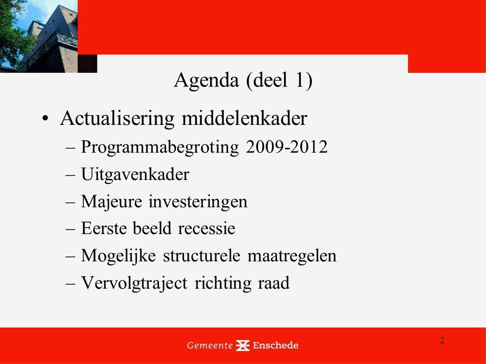 2 Agenda (deel 1) Actualisering middelenkader –Programmabegroting 2009-2012 –Uitgavenkader –Majeure investeringen –Eerste beeld recessie –Mogelijke structurele maatregelen –Vervolgtraject richting raad