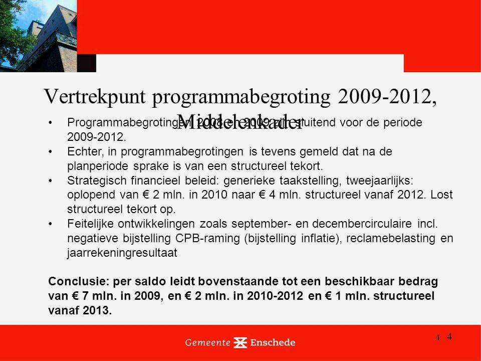 4 4 Vertrekpunt programmabegroting 2009-2012, Middelenkader Programmabegrotingen 2008 en 2009 zijn sluitend voor de periode 2009-2012.