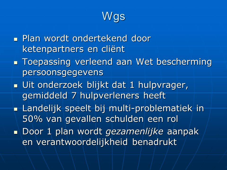 Wgs Plan wordt ondertekend door ketenpartners en cliënt Plan wordt ondertekend door ketenpartners en cliënt Toepassing verleend aan Wet bescherming pe