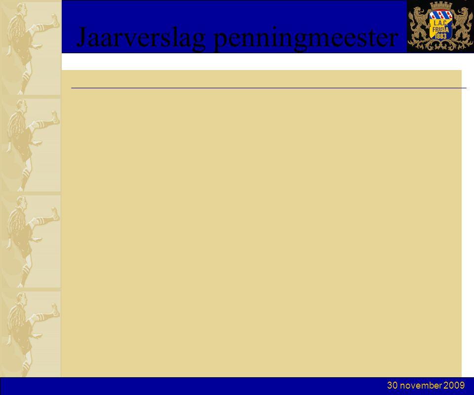 30 november 2009 Jaarverslag penningmeester