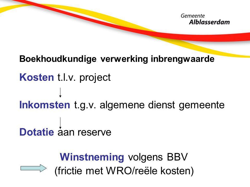 Boekhoudkundige verwerking inbrengwaarde Kosten t.l.v.
