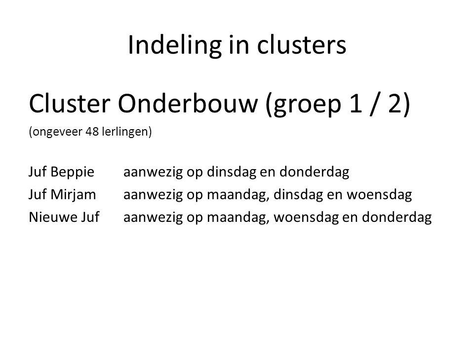 Indeling in clusters Cluster Onderbouw (groep 1 / 2) (ongeveer 48 lerlingen) Juf Beppieaanwezig op dinsdag en donderdag Juf Mirjamaanwezig op maandag, dinsdag en woensdag Nieuwe Jufaanwezig op maandag, woensdag en donderdag