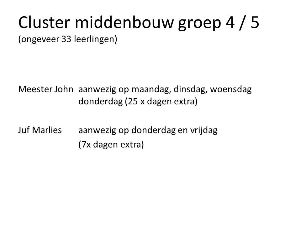 Cluster middenbouw groep 4 / 5 (ongeveer 33 leerlingen) Meester Johnaanwezig op maandag, dinsdag, woensdag donderdag (25 x dagen extra) Juf Marliesaanwezig op donderdag en vrijdag (7x dagen extra)