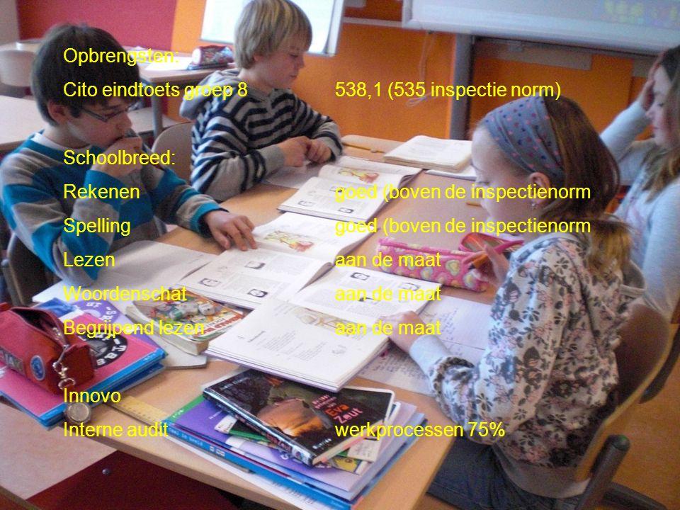 Opbrengsten: Cito eindtoets groep 8538,1 (535 inspectie norm) Schoolbreed: Rekenengoed (boven de inspectienorm Spellinggoed (boven de inspectienorm Lezenaan de maat Woordenschataan de maat Begrijpend lezenaan de maat Innovo Interne auditwerkprocessen 75%