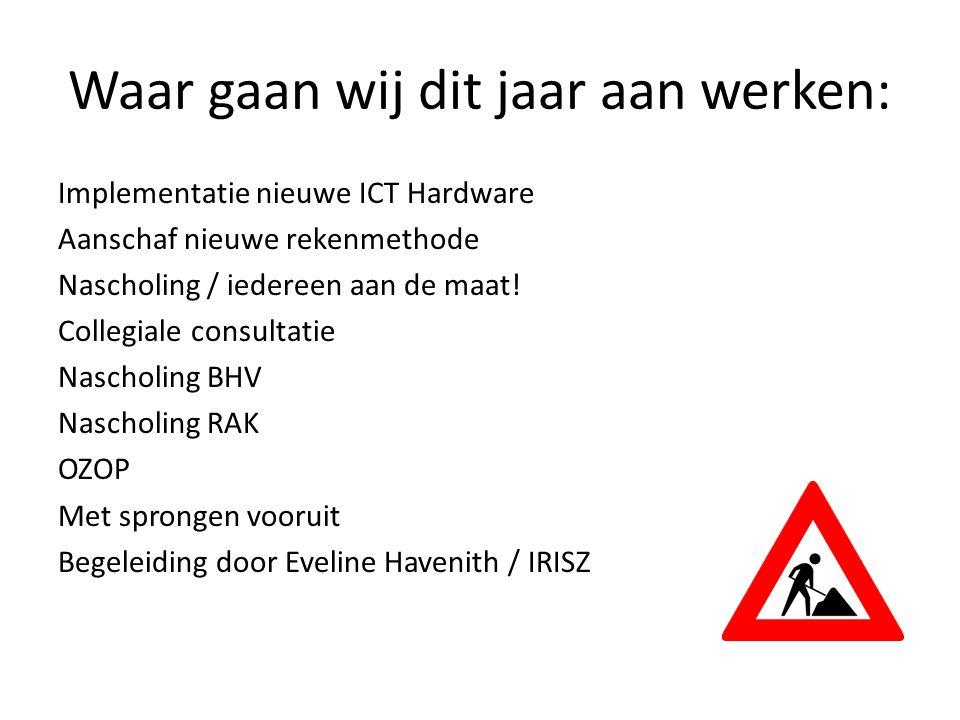 Waar gaan wij dit jaar aan werken: Implementatie nieuwe ICT Hardware Aanschaf nieuwe rekenmethode Nascholing / iedereen aan de maat.