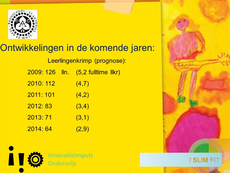 Ontwikkelingen in de komende jaren: Leerlingenkrimp (prognose): 2009: 126 lln.(5,2 fulltime llkr) 2010: 112 (4,7) 2011: 101 (4,2) 2012: 83 (3,4) 2013: 71 (3,1) 2014: 64 (2,9)
