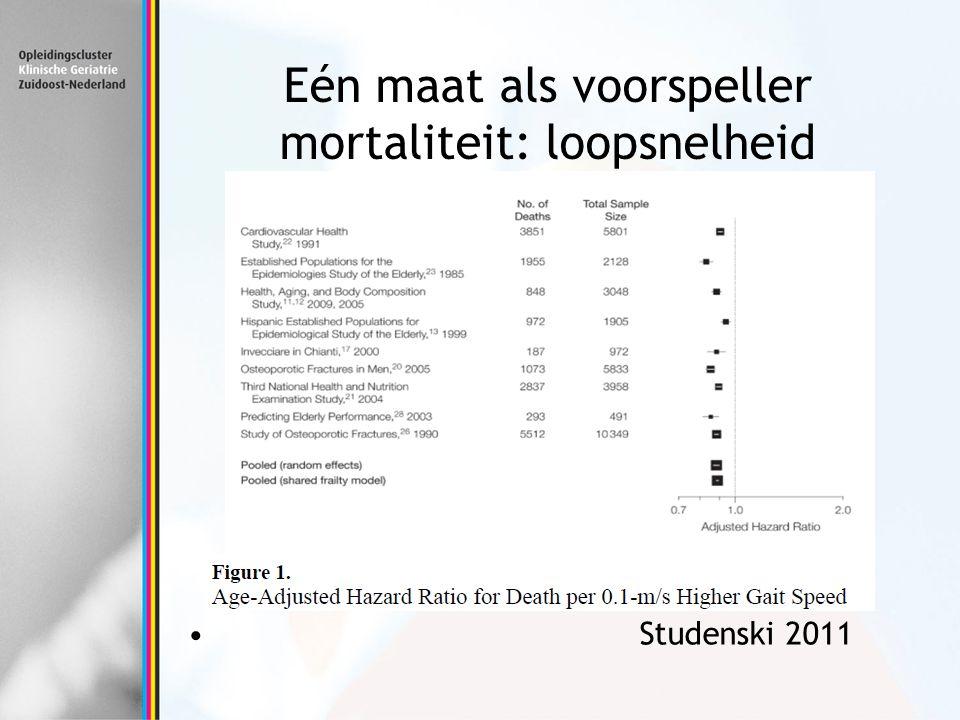 Eén maat als voorspeller mortaliteit: loopsnelheid Studenski 2011