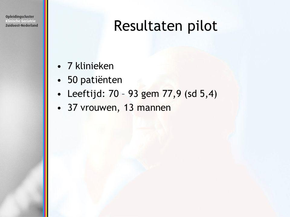 Resultaten pilot 7 klinieken 50 patiënten Leeftijd: 70 – 93 gem 77,9 (sd 5,4) 37 vrouwen, 13 mannen
