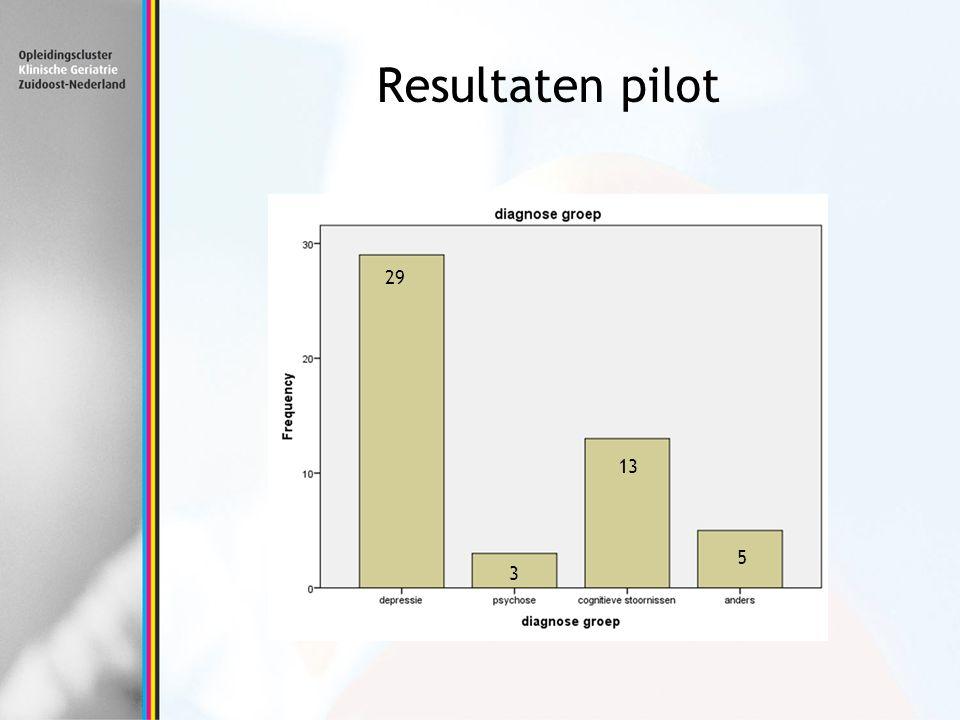 Resultaten pilot 29 3 13 5