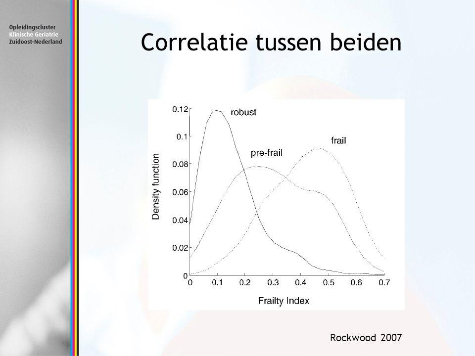 Correlatie tussen beiden Rockwood 2007