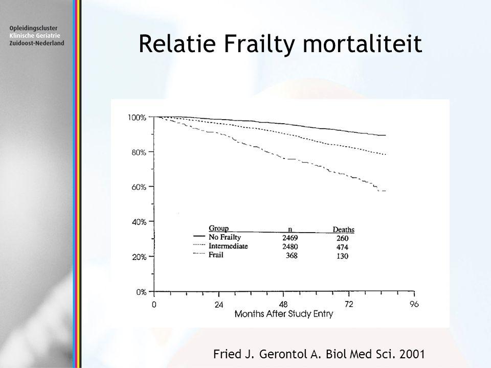 Relatie Frailty mortaliteit Fried J. Gerontol A. Biol Med Sci. 2001
