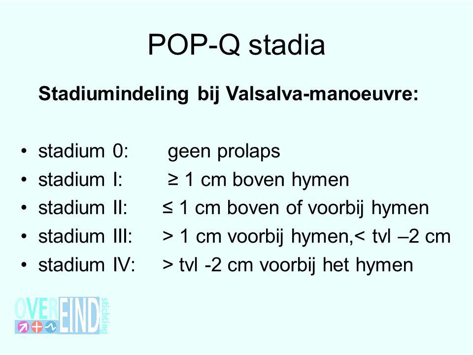 POP-Q stadia Stadiumindeling bij Valsalva-manoeuvre: stadium 0: geen prolaps stadium I: ≥ 1 cm boven hymen stadium II:≤ 1 cm boven of voorbij hymen stadium III:> 1 cm voorbij hymen,< tvl –2 cm stadium IV:> tvl -2 cm voorbij het hymen