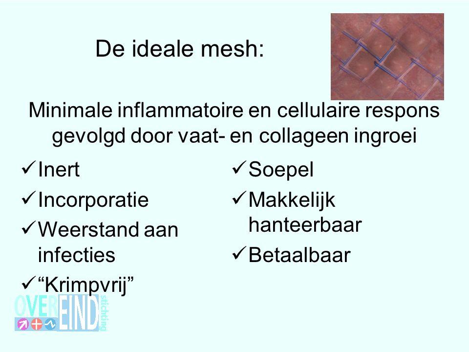 De ideale mesh: Inert Incorporatie Weerstand aan infecties Krimpvrij Soepel Makkelijk hanteerbaar Betaalbaar Minimale inflammatoire en cellulaire respons gevolgd door vaat- en collageen ingroei