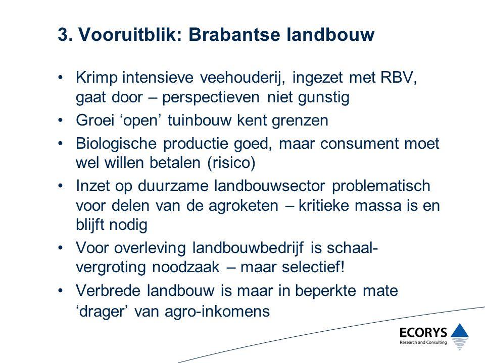 3. Vooruitblik: Brabantse landbouw Krimp intensieve veehouderij, ingezet met RBV, gaat door – perspectieven niet gunstig Groei 'open' tuinbouw kent gr