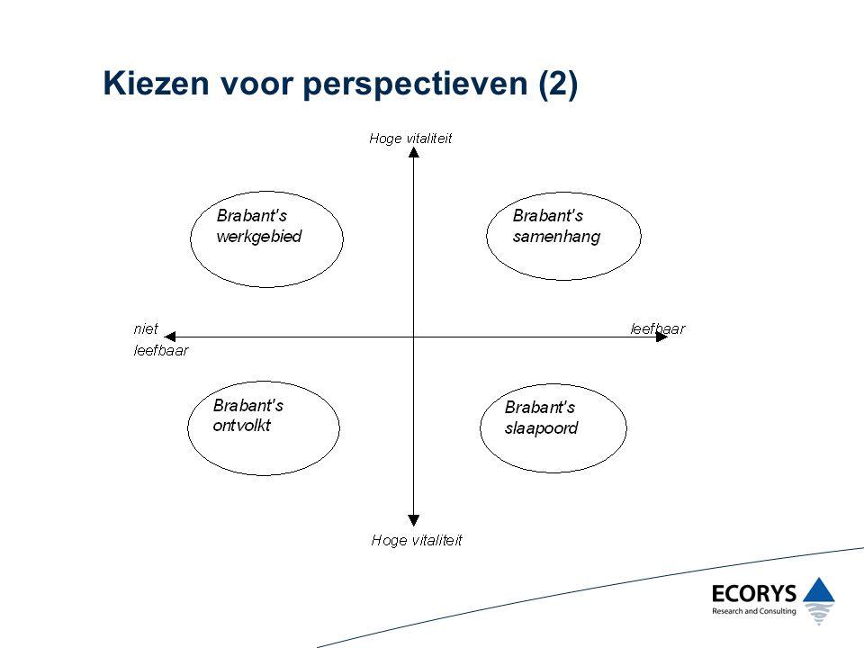 Kiezen voor perspectieven (2)