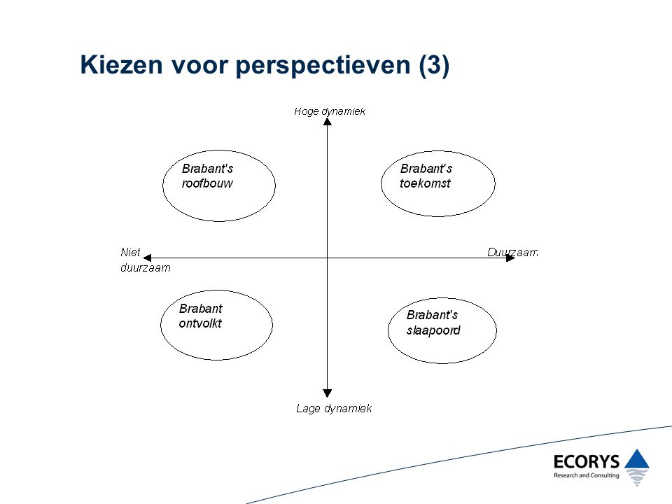 Kiezen voor perspectieven (3)