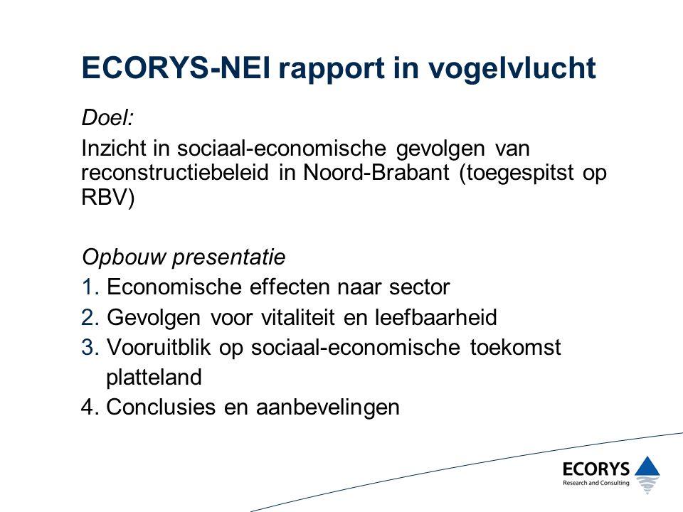 ECORYS-NEI rapport in vogelvlucht Doel: Inzicht in sociaal-economische gevolgen van reconstructiebeleid in Noord-Brabant (toegespitst op RBV) Opbouw p