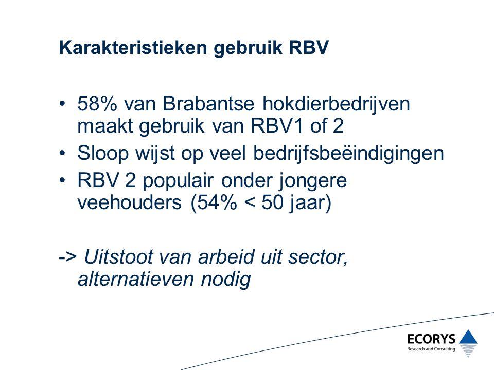 Karakteristieken gebruik RBV 58% van Brabantse hokdierbedrijven maakt gebruik van RBV1 of 2 Sloop wijst op veel bedrijfsbeëindigingen RBV 2 populair o