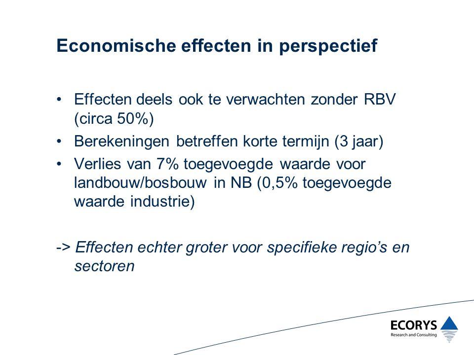 Economische effecten in perspectief Effecten deels ook te verwachten zonder RBV (circa 50%) Berekeningen betreffen korte termijn (3 jaar) Verlies van