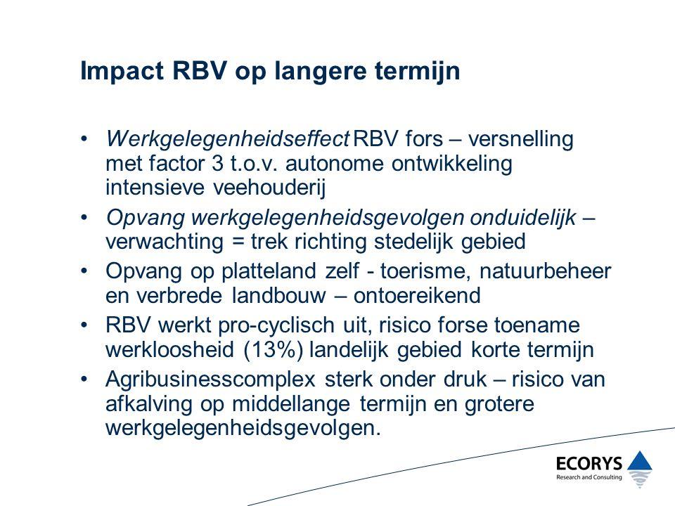 Impact RBV op langere termijn Werkgelegenheidseffect RBV fors – versnelling met factor 3 t.o.v. autonome ontwikkeling intensieve veehouderij Opvang we