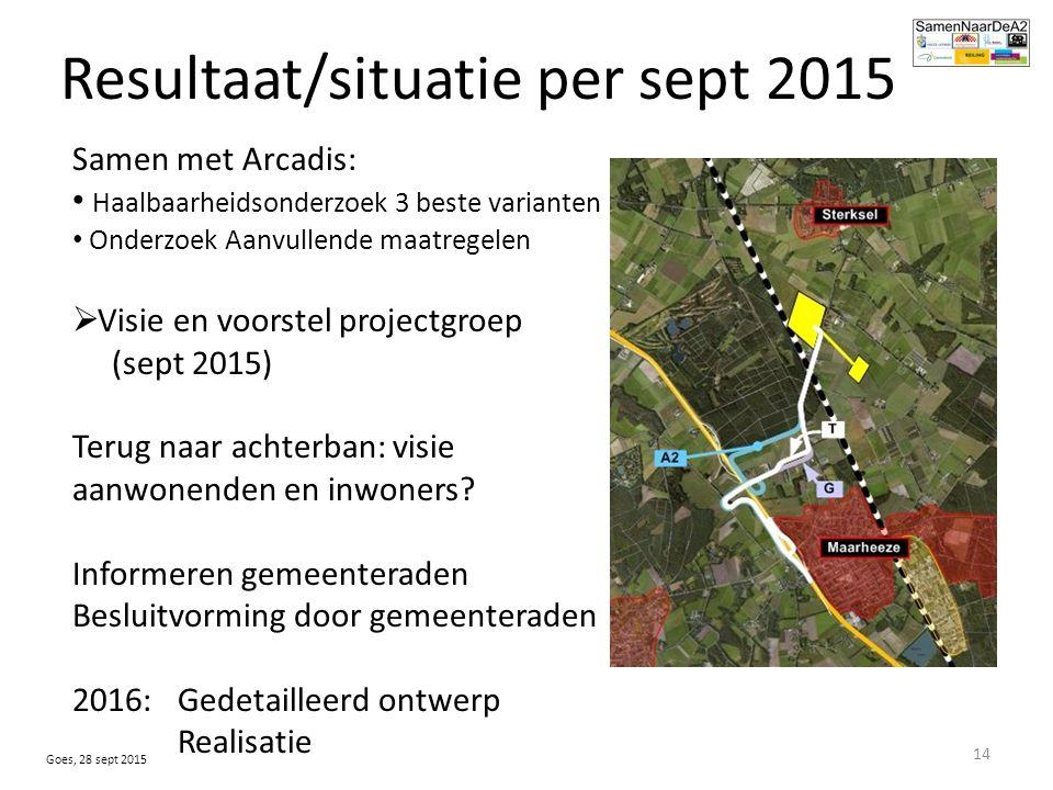 Resultaat/situatie per sept 2015 14 Samen met Arcadis: Haalbaarheidsonderzoek 3 beste varianten Onderzoek Aanvullende maatregelen  Visie en voorstel projectgroep (sept 2015) Terug naar achterban: visie aanwonenden en inwoners.