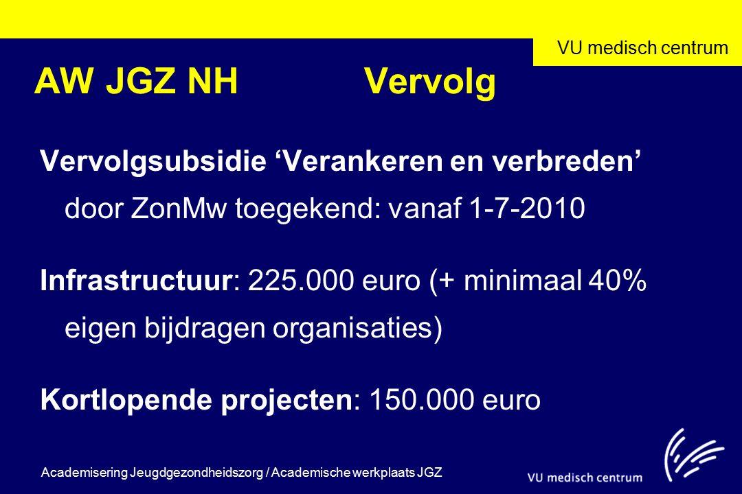 VU medisch centrum Academisering Jeugdgezondheidszorg / Academische werkplaats JGZ Hoofddoel Behouden en verbeteren van gezondheid van al onze (kostbare) kinderen.
