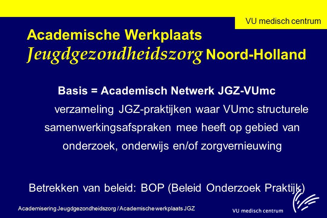 VU medisch centrum Academisering Jeugdgezondheidszorg / Academische werkplaats JGZ Academische Werkplaats Jeugdgezondheidszorg Noord-Holland Basis = A