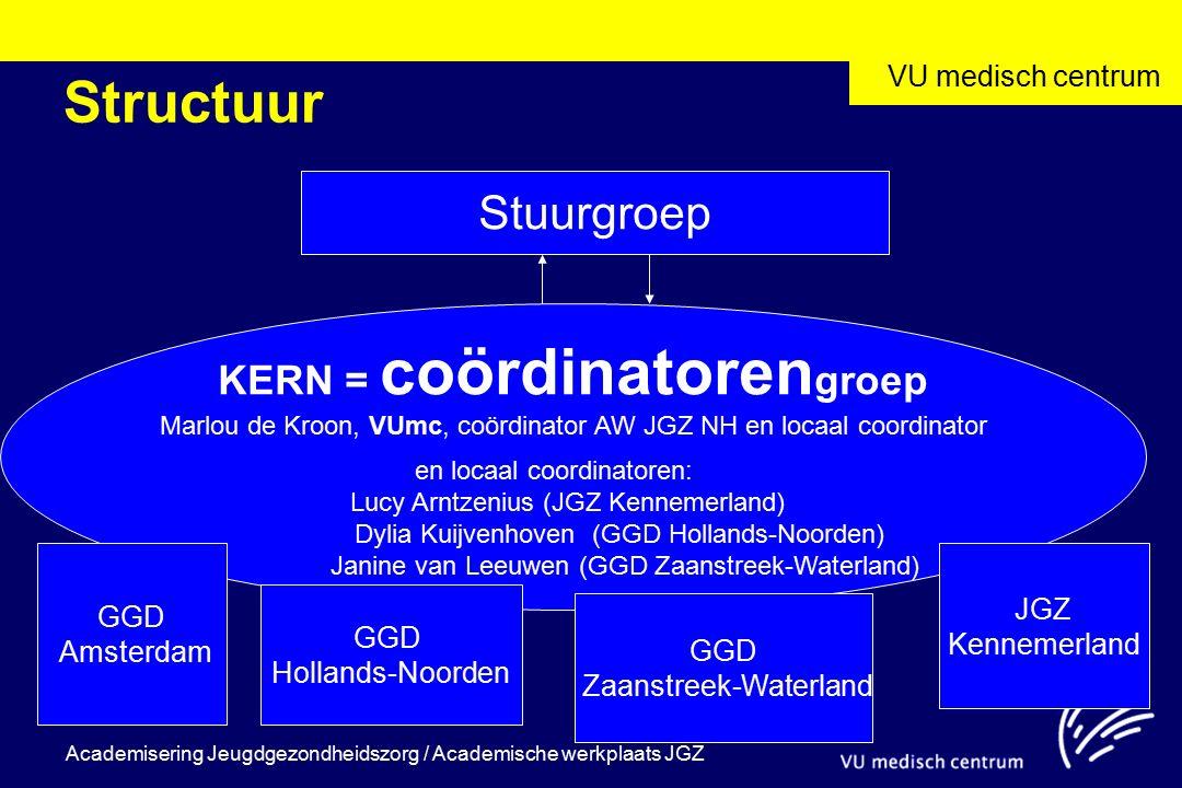 VU medisch centrum Academisering Jeugdgezondheidszorg / Academische werkplaats JGZ Structuur KERN = coördinatoren groep Marlou de Kroon, VUmc, coördin