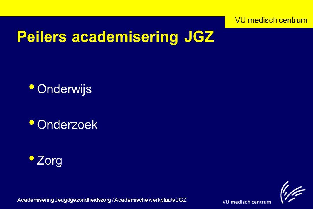 VU medisch centrum Academisering Jeugdgezondheidszorg / Academische werkplaats JGZ Peilers academisering JGZ Onderwijs Onderzoek Zorg