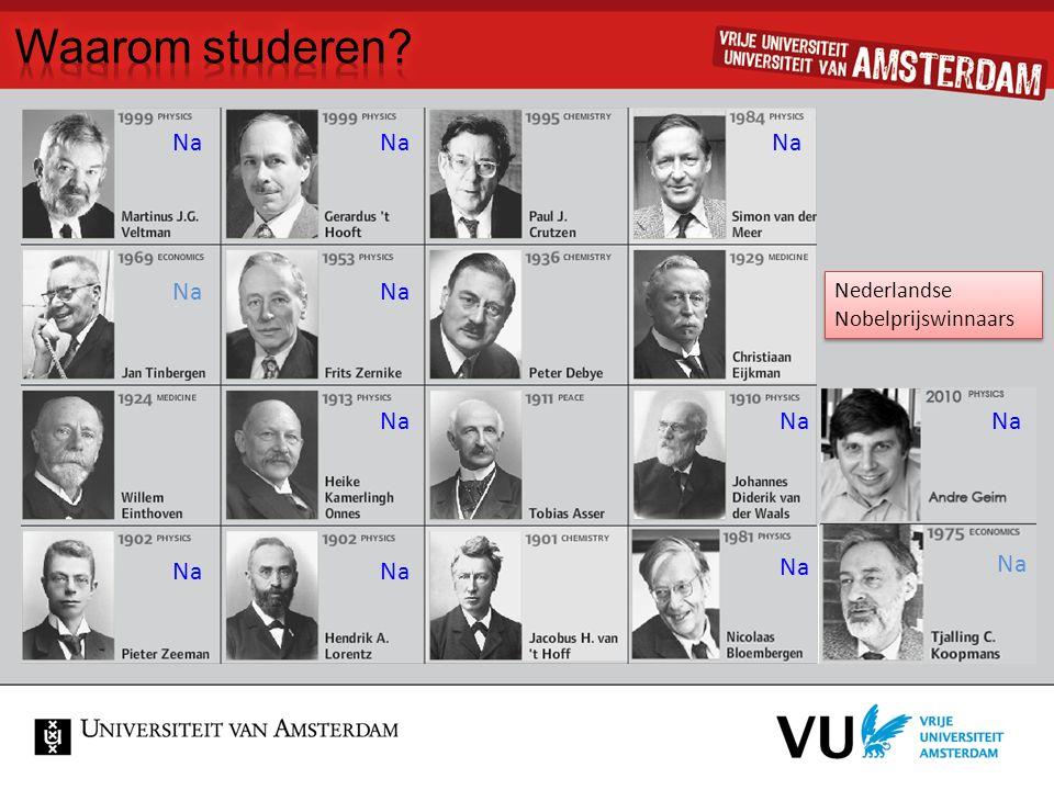 Nederlandse Nobelprijswinnaars Nederlandse Nobelprijswinnaars Na