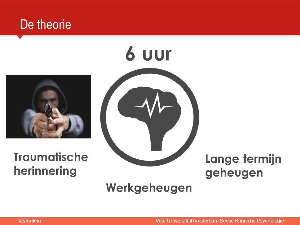 IJsfontein Vrije Universiteit Amsterdam Sectie Klinische Psychologie Werkgeheugen Lange termijn geheugen Traumatische herinnering 6 uur De theorie