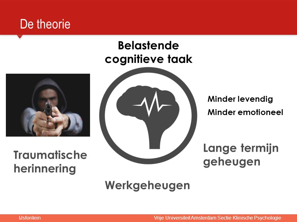 IJsfontein Vrije Universiteit Amsterdam Sectie Klinische Psychologie Lange termijn geheugen Traumatische herinnering Belastende cognitieve taak Werkgeheugen Minder levendig Minder emotioneel De theorie