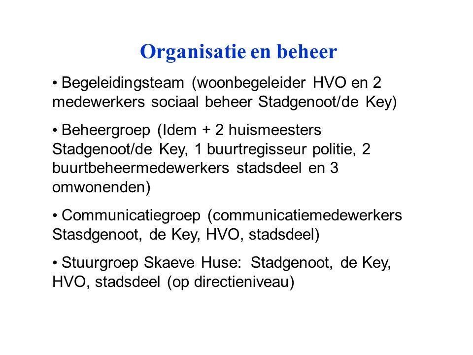 Organisatie en beheer Begeleidingsteam (woonbegeleider HVO en 2 medewerkers sociaal beheer Stadgenoot/de Key) Beheergroep (Idem + 2 huismeesters Stadg