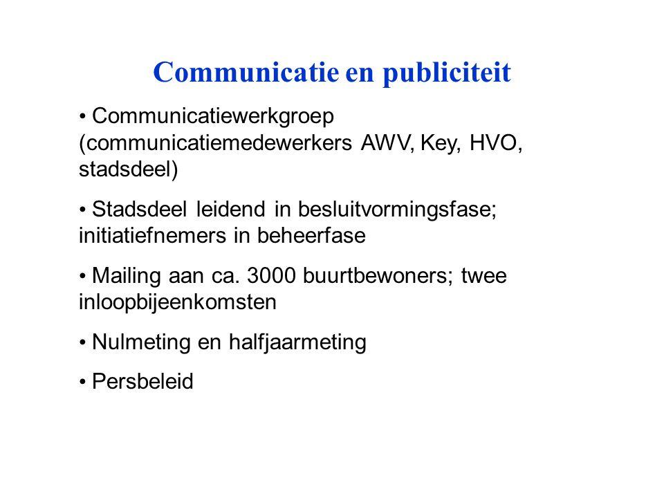 Communicatie en publiciteit Communicatiewerkgroep (communicatiemedewerkers AWV, Key, HVO, stadsdeel) Stadsdeel leidend in besluitvormingsfase; initiatiefnemers in beheerfase Mailing aan ca.