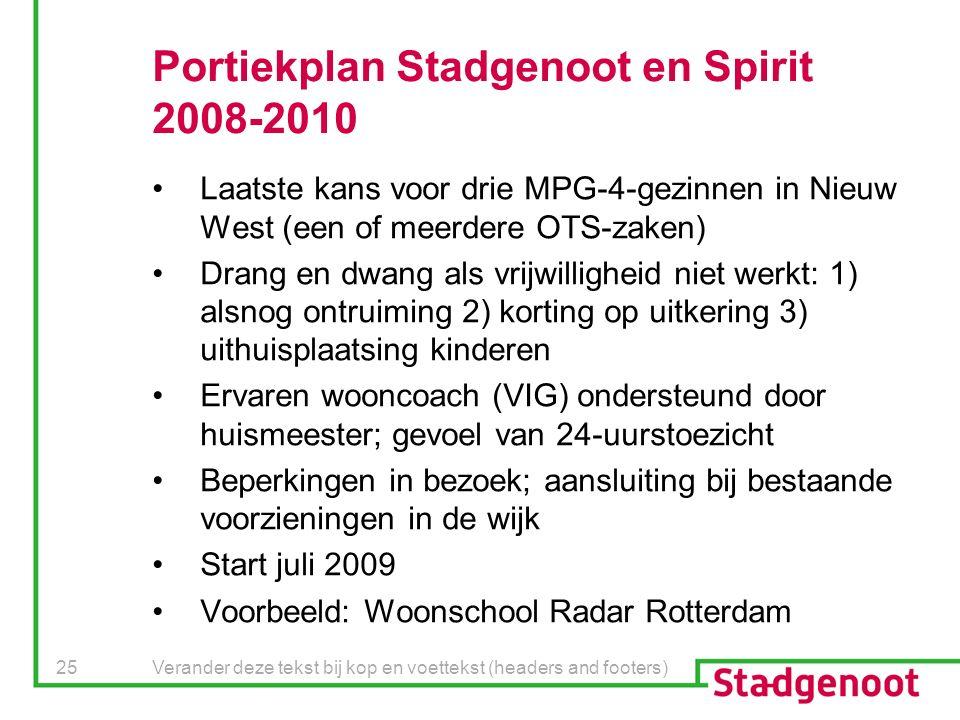 Verander deze tekst bij kop en voettekst (headers and footers) 25 Portiekplan Stadgenoot en Spirit 2008-2010 Laatste kans voor drie MPG-4-gezinnen in