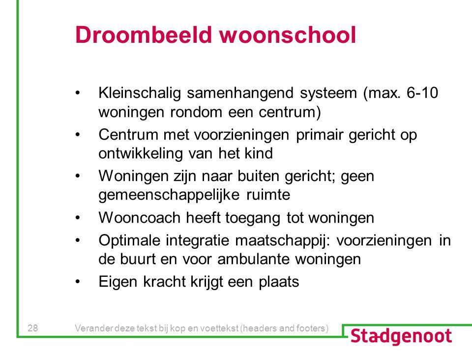 Verander deze tekst bij kop en voettekst (headers and footers) 28 Droombeeld woonschool Kleinschalig samenhangend systeem (max.