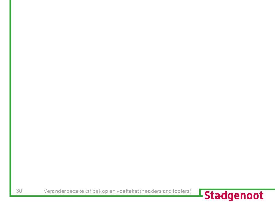 Verander deze tekst bij kop en voettekst (headers and footers) 30